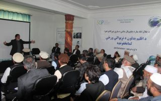 Afghanistan – Climate Action Network South Asia