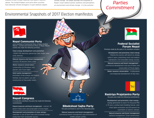 Manifesto Analysis on Environment Commitments in Nepal